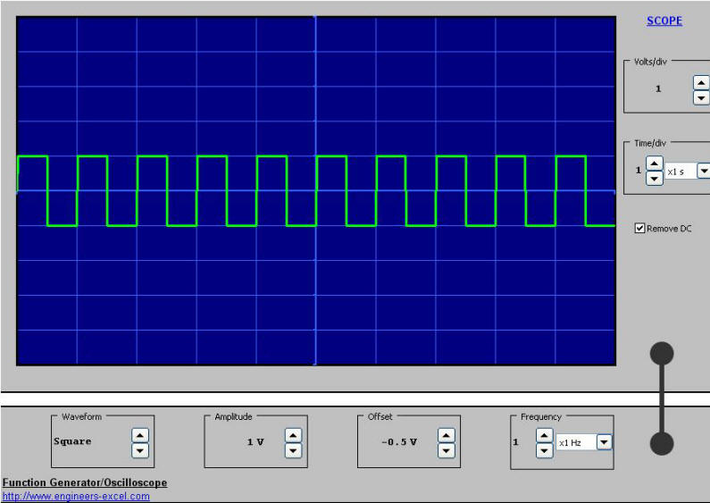 Engineers Excel Com Simulation Of An Oscilloscope And